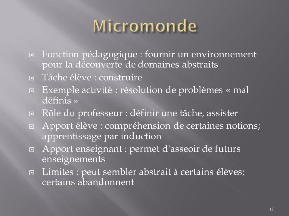 31/03/2017 Micromonde. Fonction pédagogique : fournir un environnement pour la découverte de domaines abstraits.