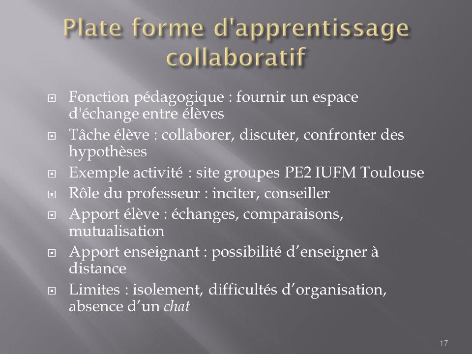 Plate forme d apprentissage collaboratif