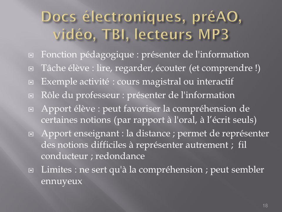 Docs électroniques, préAO, vidéo, TBI, lecteurs MP3