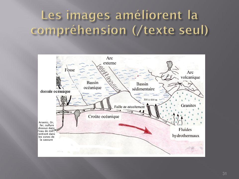 Les images améliorent la compréhension (/texte seul)