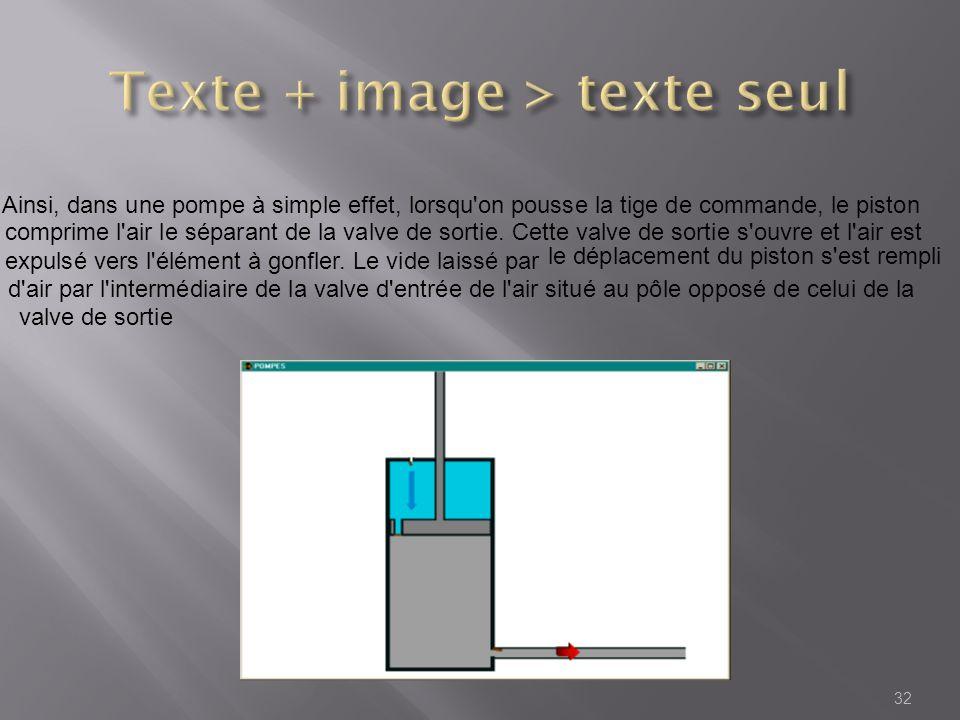 Texte + image > texte seul