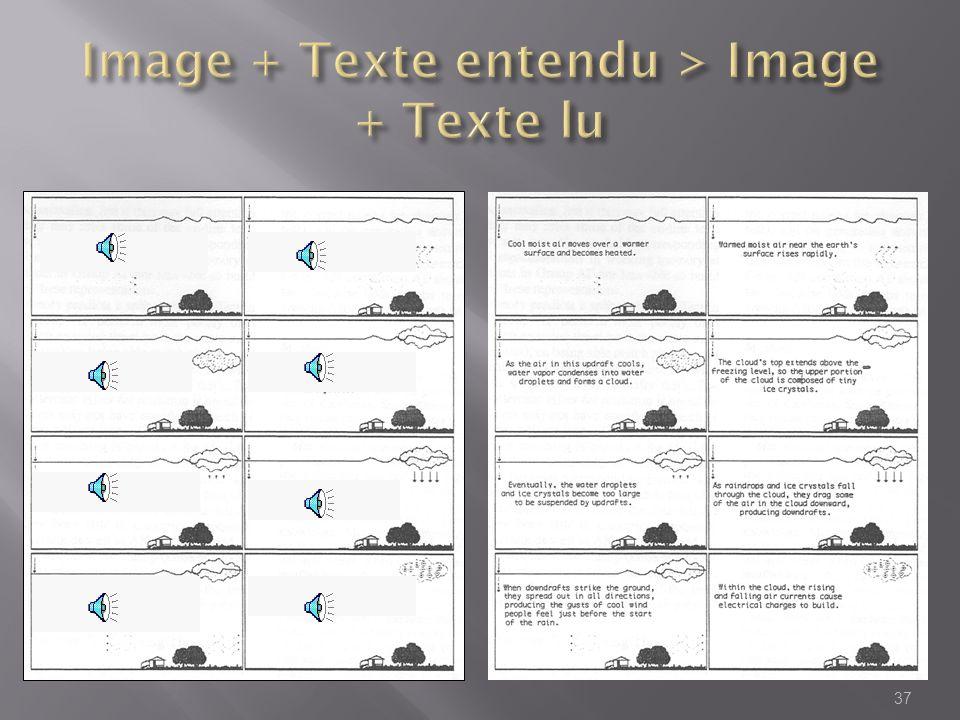 Image + Texte entendu > Image + Texte lu