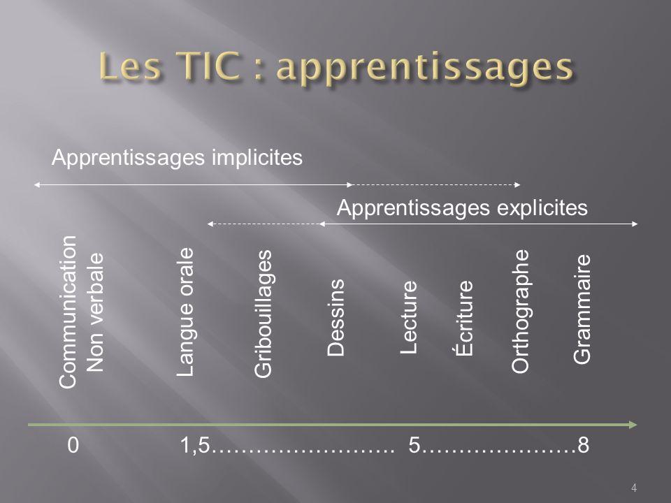 Les TIC : apprentissages