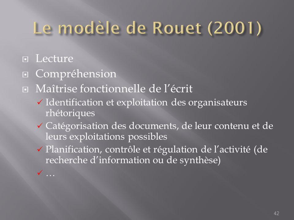 Le modèle de Rouet (2001) Lecture Compréhension
