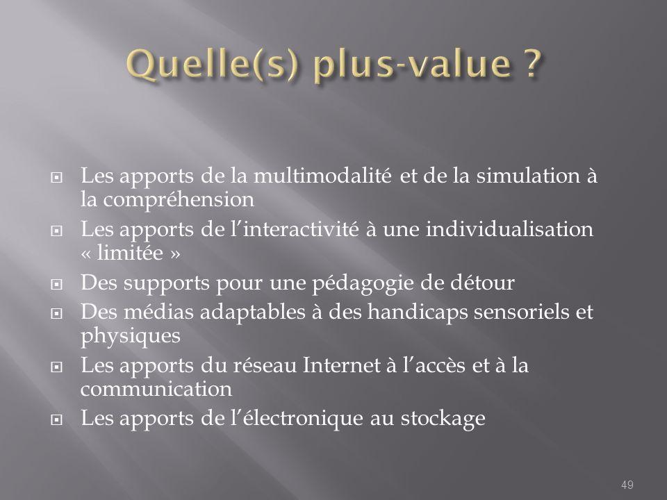 31/03/2017 Quelle(s) plus-value Les apports de la multimodalité et de la simulation à la compréhension.
