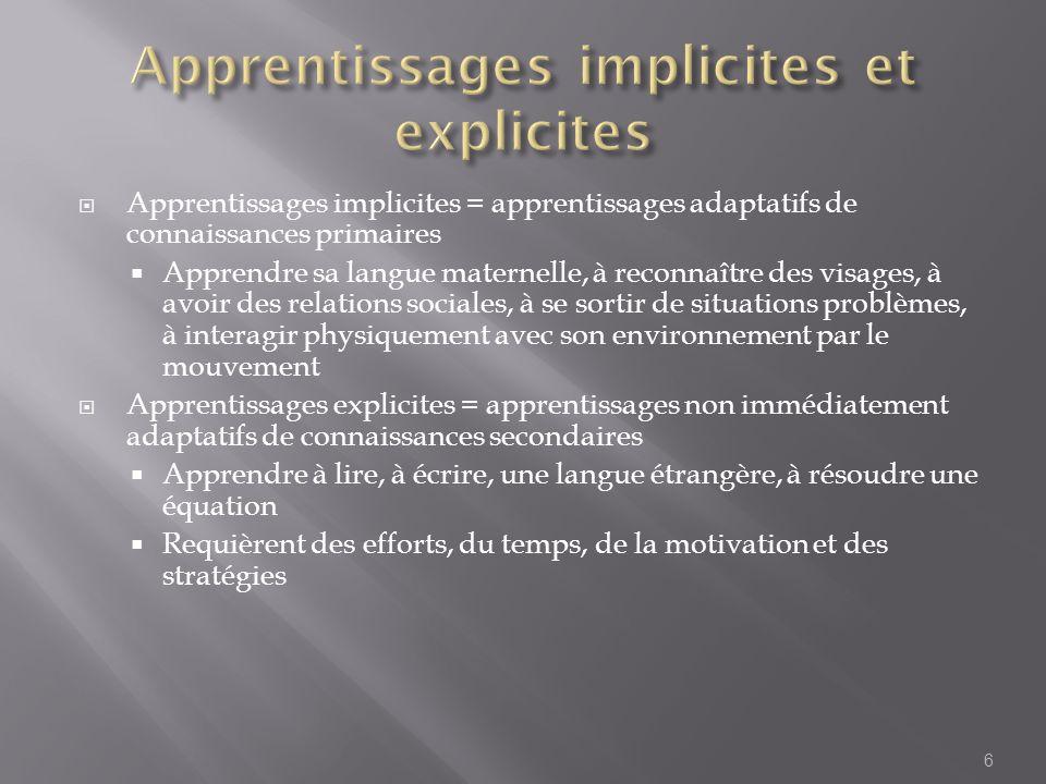 Apprentissages implicites et explicites