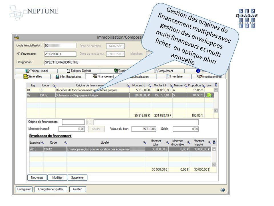 NEPTUNE Gestion des origines de financement multiples avec gestion des enveloppes multi financeurs et multi fiches en optique pluri annuelle.