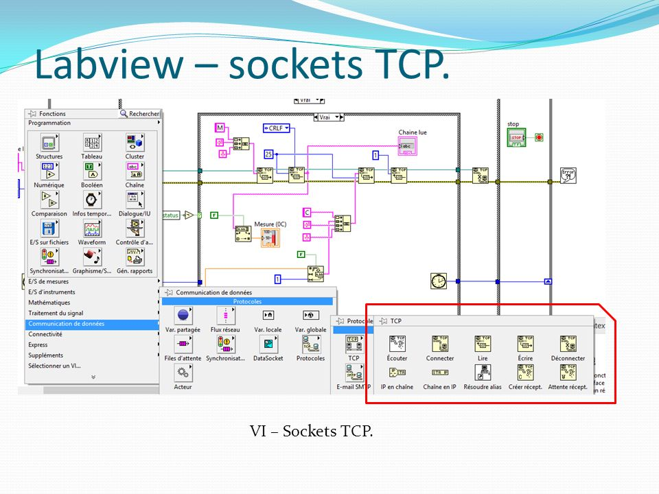 Labview – sockets TCP. VI – Sockets TCP.