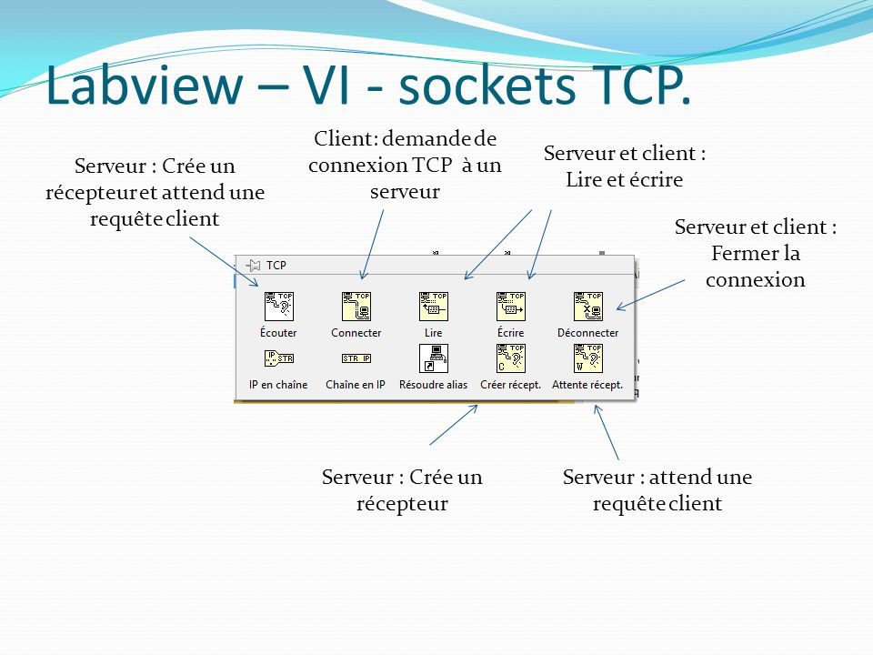 Labview – VI - sockets TCP.
