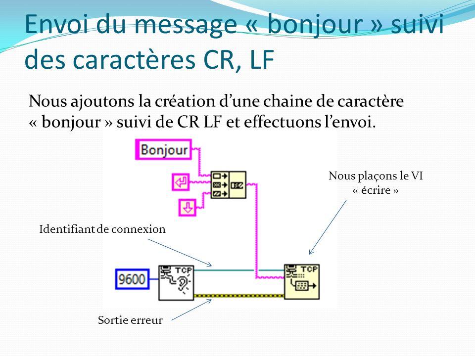 Envoi du message « bonjour » suivi des caractères CR, LF