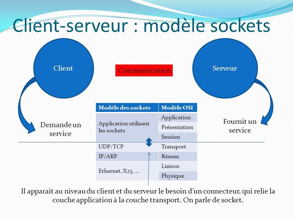 Client-serveur : modèle sockets
