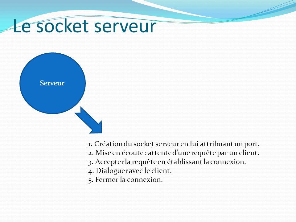 Le socket serveur Serveur