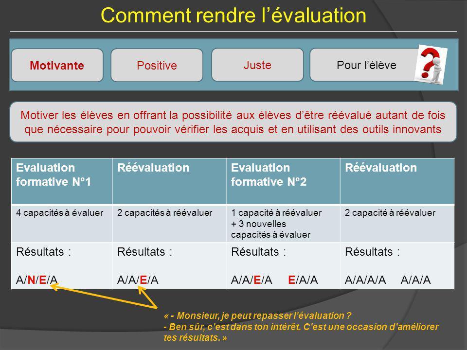 Comment rendre l'évaluation