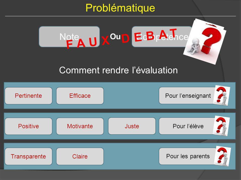 FAUX DEBAT Problématique Note Compétence Comment rendre l'évaluation