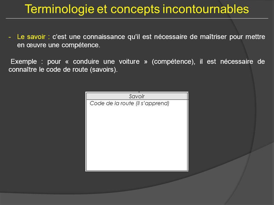 Terminologie et concepts incontournables