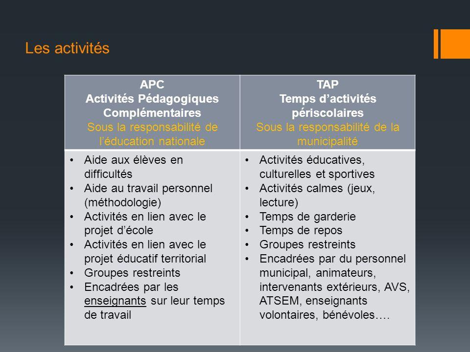 Activités Pédagogiques Complémentaires Temps d'activités périscolaires