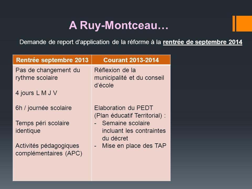 A Ruy-Montceau… Demande de report d'application de la réforme à la rentrée de septembre 2014. Rentrée septembre 2013.