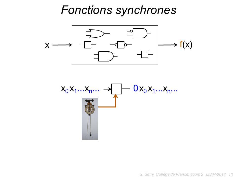 Fonctions synchrones x f(x) x0 x1...xn... 0 x0 x1...xn...