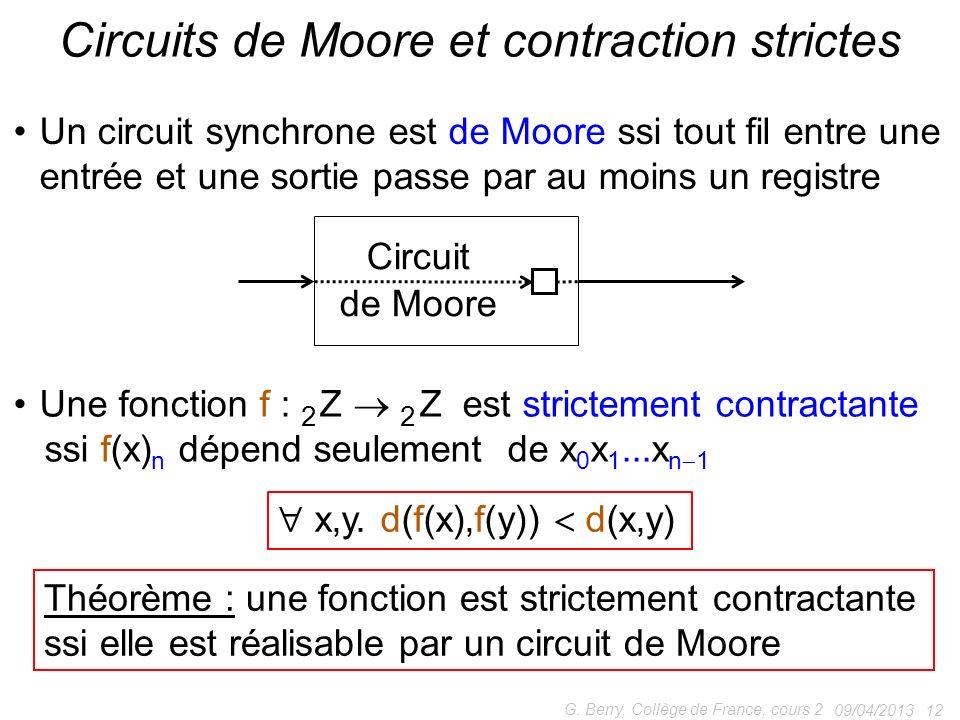 Circuits de Moore et contraction strictes