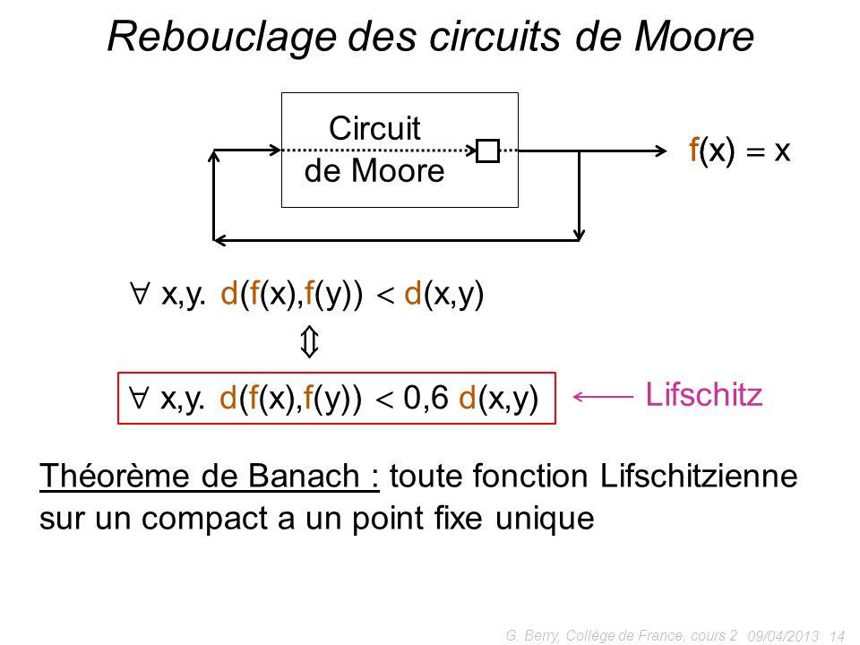 Rebouclage des circuits de Moore