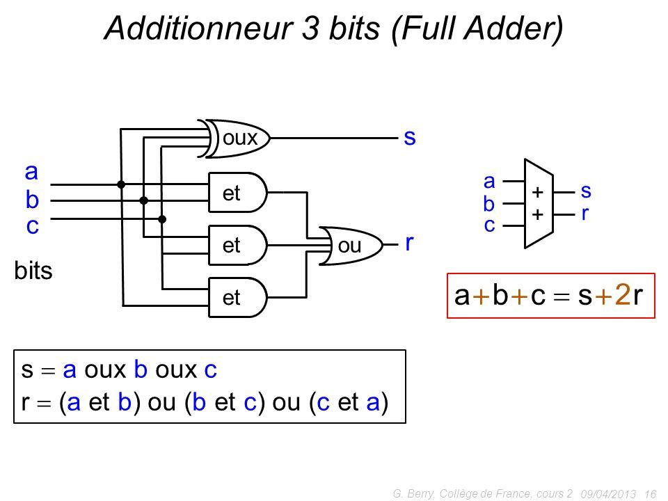 Additionneur 3 bits (Full Adder)