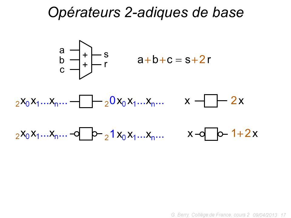 Opérateurs 2-adiques de base