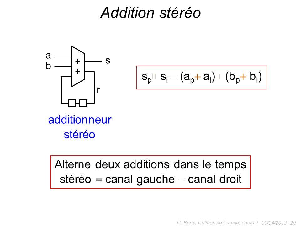 Addition stéréo sp si  (ap ai) (bp bi) additionneur stéréo