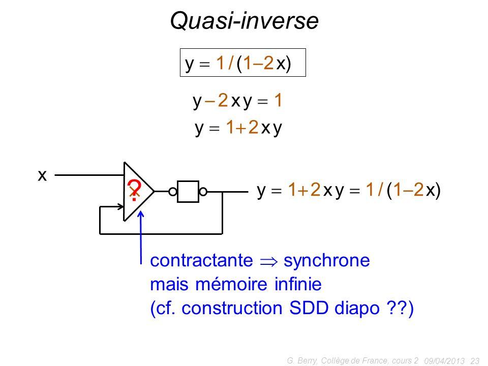 Quasi-inverse  y  1 / (12 x) y  2 x y  1 y  1 2 x y x