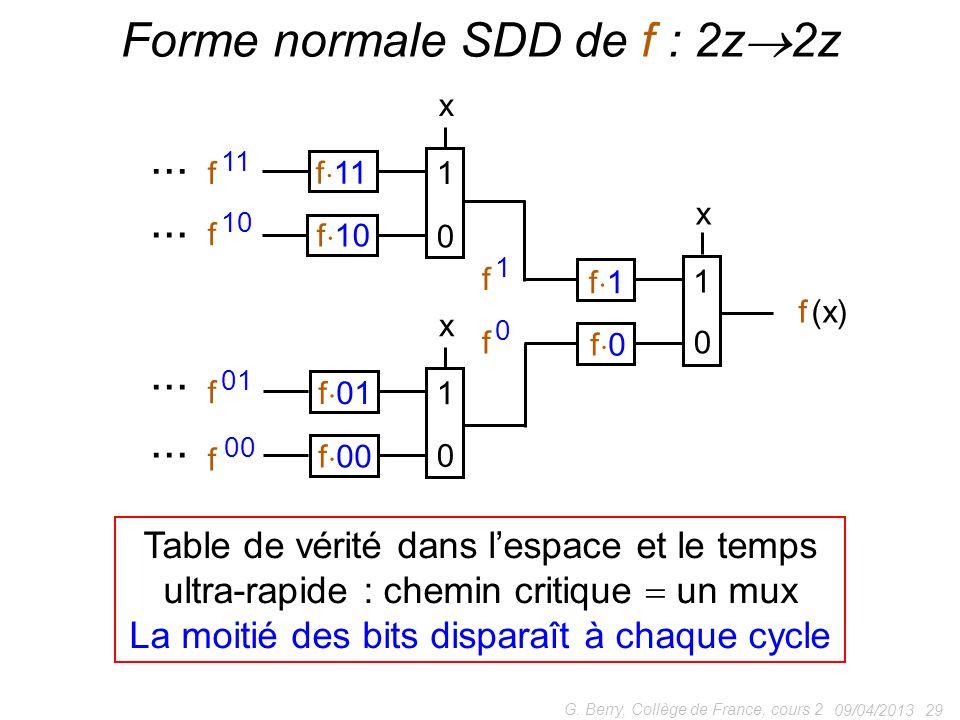 Forme normale SDD de f : 2z2z