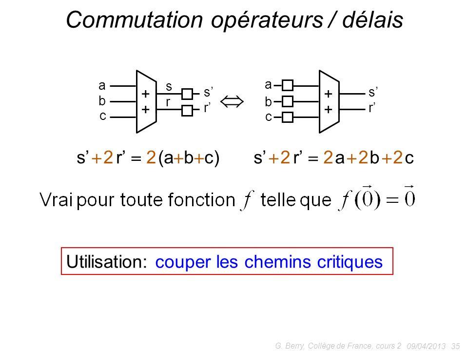 Commutation opérateurs / délais