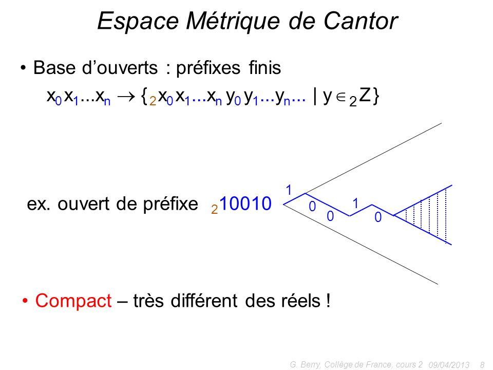 Espace Métrique de Cantor