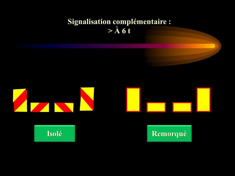 Signalisation complémentaire :