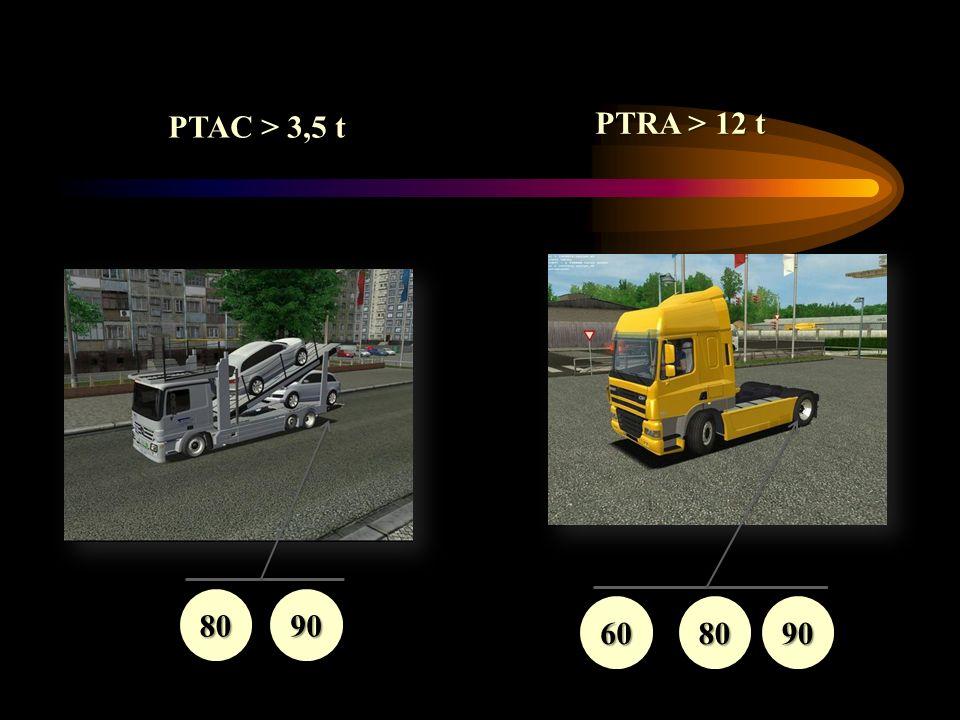 PTRA > 12 t PTAC > 3,5 t 80 90 60 80 90