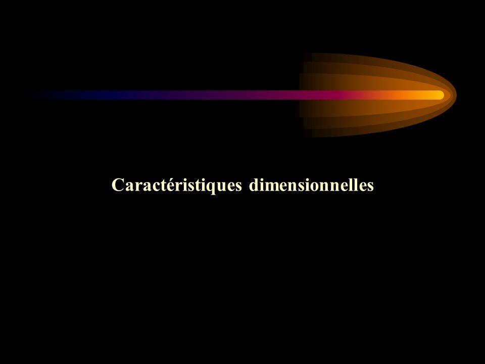 Caractéristiques dimensionnelles