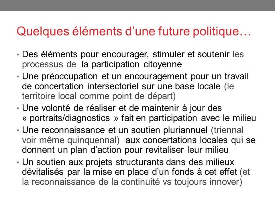 Quelques éléments d'une future politique…