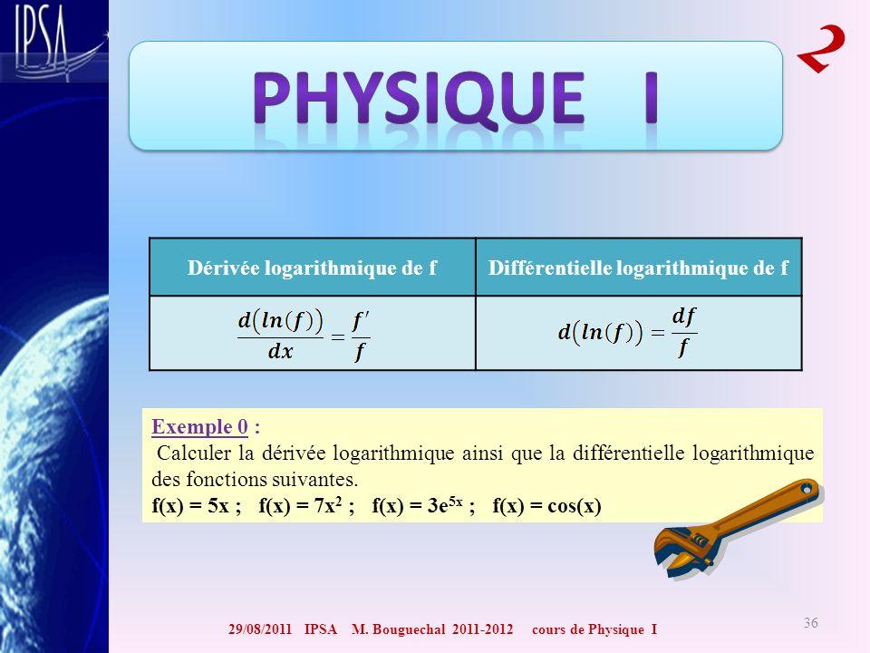 Physique I 2 Dérivée logarithmique de f