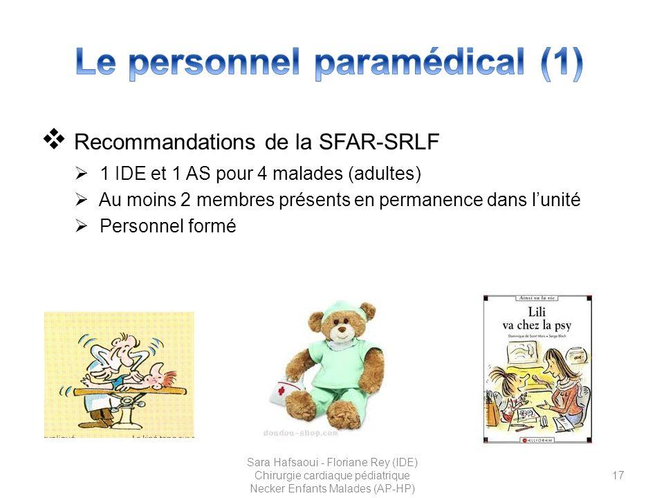 Le personnel paramédical (1)