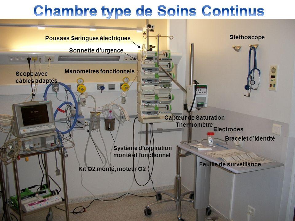 Chambre type de Soins Continus