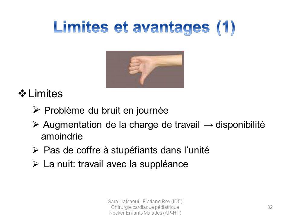 Limites et avantages (1)