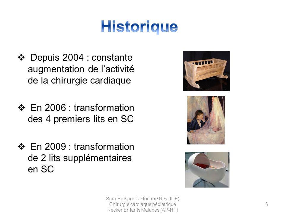 Historique Depuis 2004 : constante augmentation de l'activité de la chirurgie cardiaque. En 2006 : transformation des 4 premiers lits en SC.
