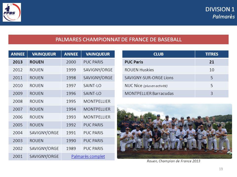 PALMARES CHAMPIONNAT DE FRANCE DE BASEBALL