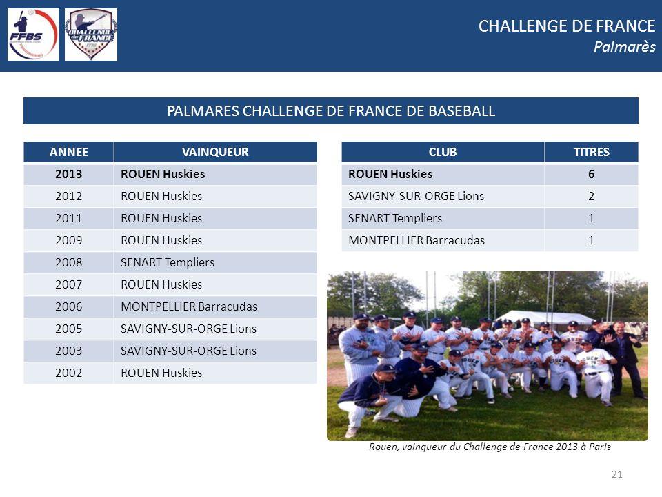 PALMARES CHALLENGE DE FRANCE DE BASEBALL