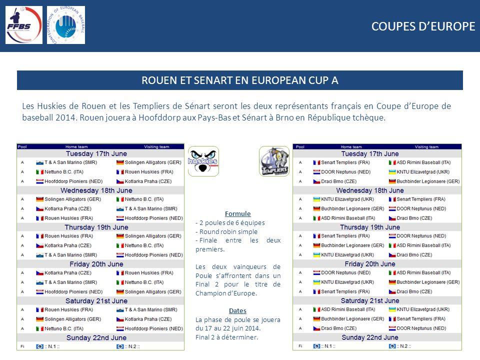 ROUEN ET SENART EN EUROPEAN CUP A