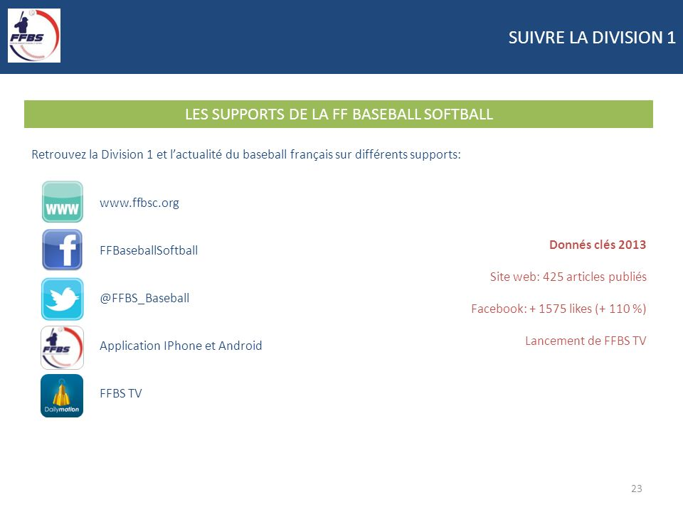 LES SUPPORTS DE LA FF BASEBALL SOFTBALL