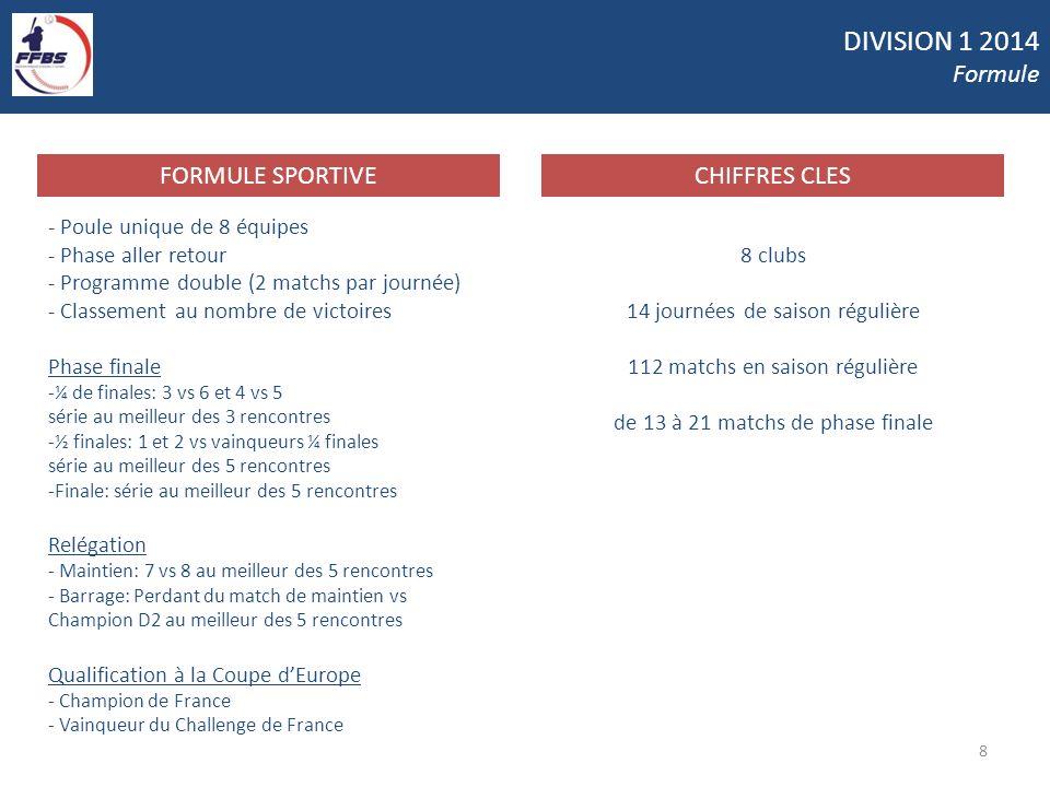 DIVISION 1 2014 Formule FORMULE SPORTIVE CHIFFRES CLES