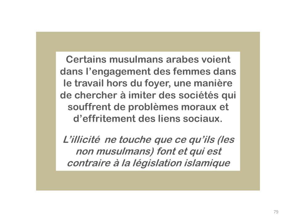 Certains musulmans arabes voient dans l'engagement des femmes dans le travail hors du foyer, une manière de chercher à imiter des sociétés qui souffrent de problèmes moraux et d'effritement des liens sociaux.