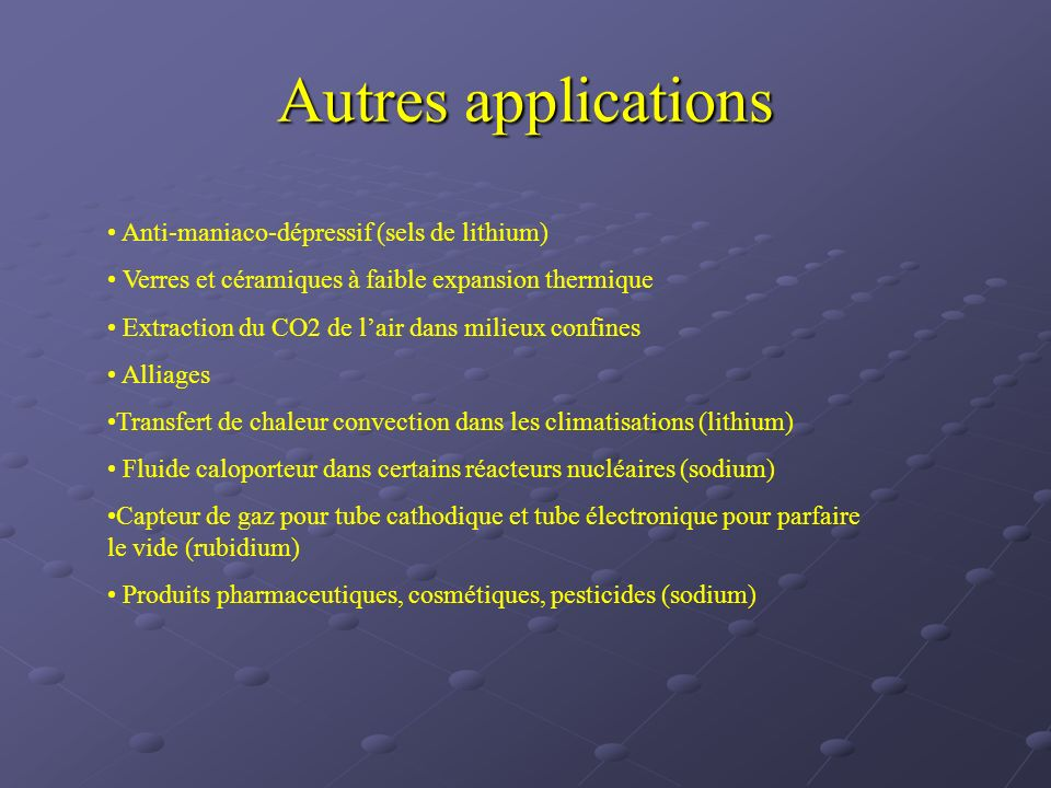 Autres applications Anti-maniaco-dépressif (sels de lithium)