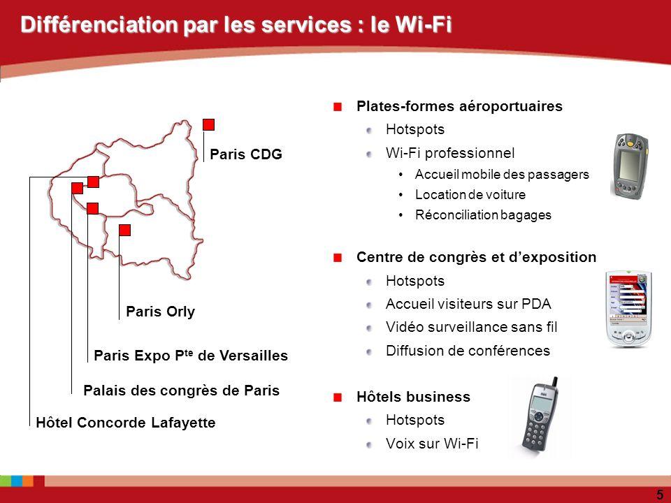 Différenciation par les services : le Wi-Fi