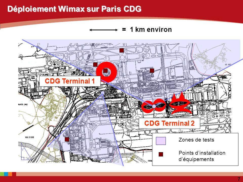 Déploiement Wimax sur Paris CDG