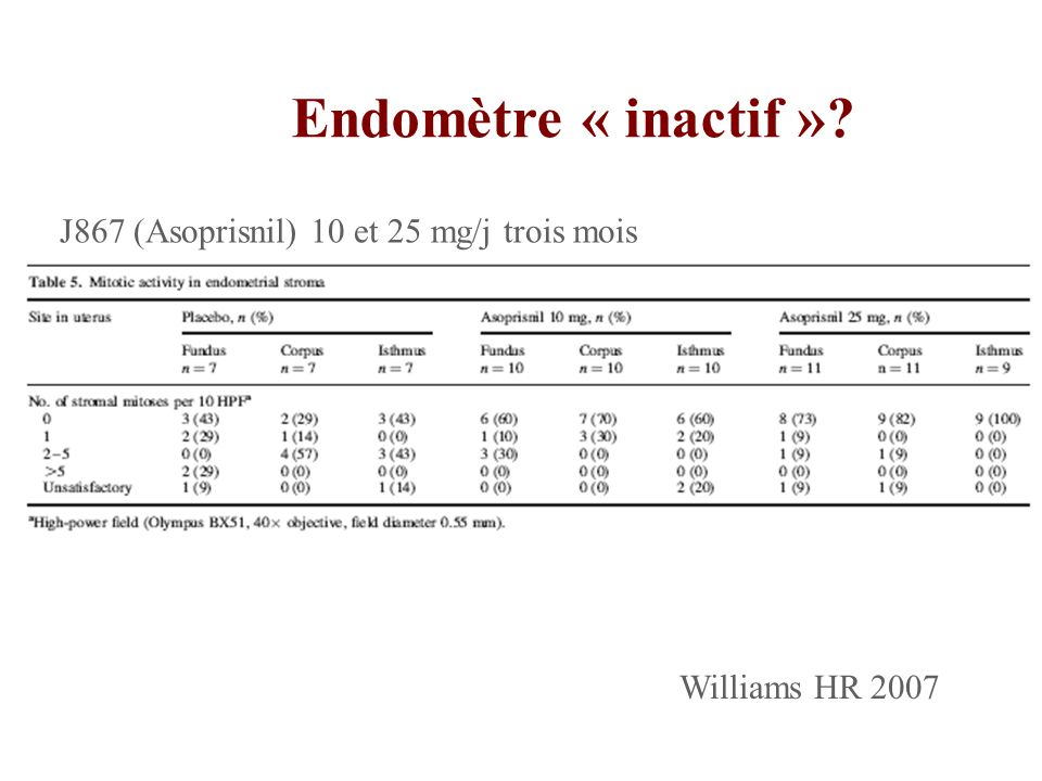Endomètre « inactif » J867 (Asoprisnil) 10 et 25 mg/j trois mois